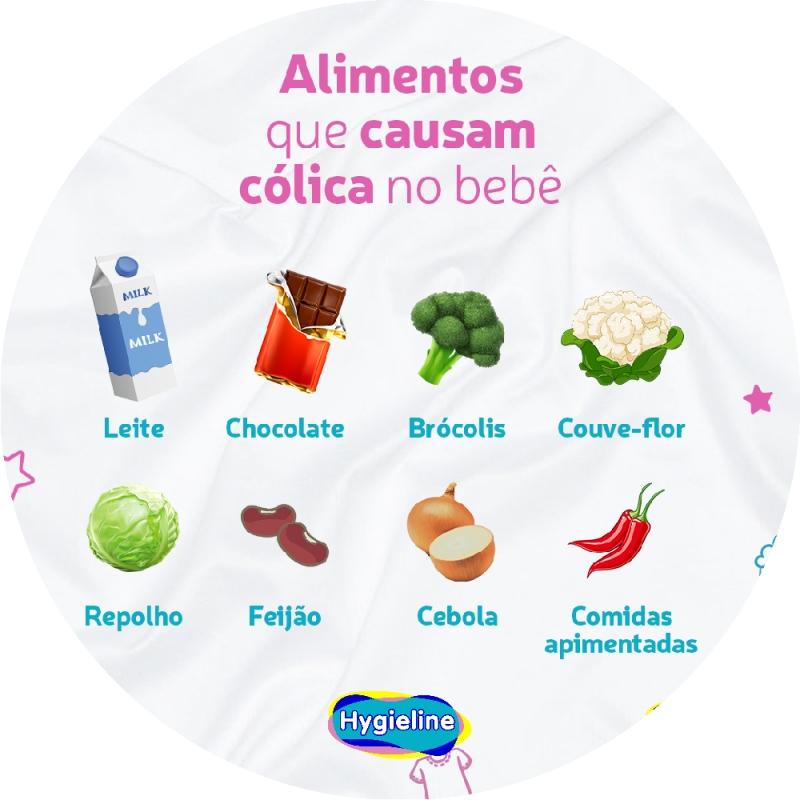 Alimentos que causam cólica no bebê